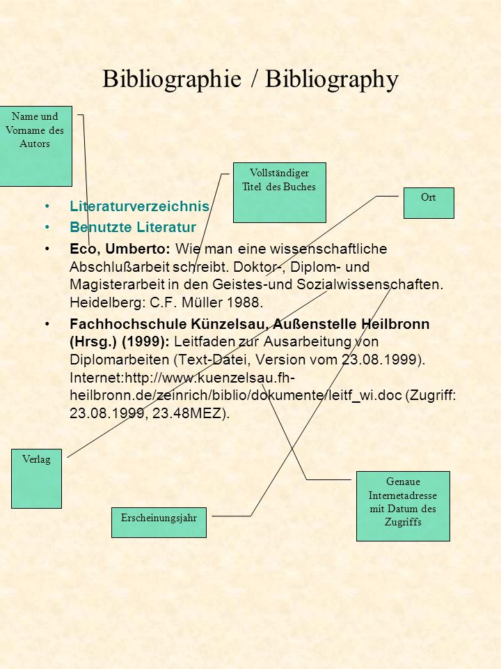 Bibliographie / Bibliography Literaturverzeichnis Benutzte Literatur Eco, Umberto: Wie man eine wissenschaftliche Abschlußarbeit schreibt.
