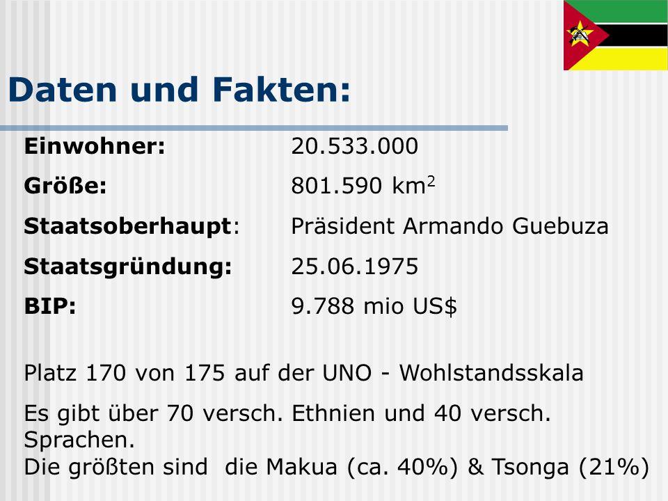 Daten und Fakten: Einwohner:20.533.000 Größe:801.590 km 2 Staatsoberhaupt:Präsident Armando Guebuza Staatsgründung:25.06.1975 BIP: 9.788 mio US$ Platz