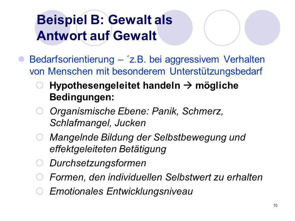 10 Beispiel B: Gewalt als Antwort auf Gewalt Bedarfsorientierung – ´z.B. bei aggressivem Verhalten von Menschen mit besonderem Unterstützungsbedarf Hy