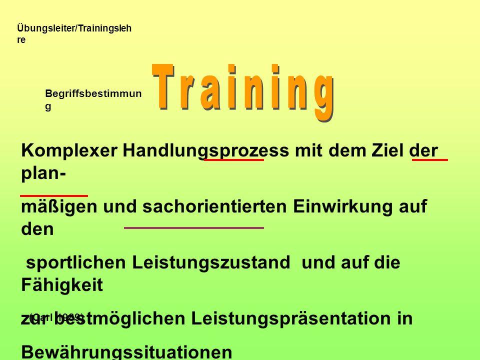 Übungsleiter/Trainingsleh re Begriffsbestimmun g Komplexer Handlungsprozess mit dem Ziel der plan- mäßigen und sachorientierten Einwirkung auf den sportlichen Leistungszustand und auf die Fähigkeit zur bestmöglichen Leistungspräsentation in Bewährungssituationen (Carl 1989)