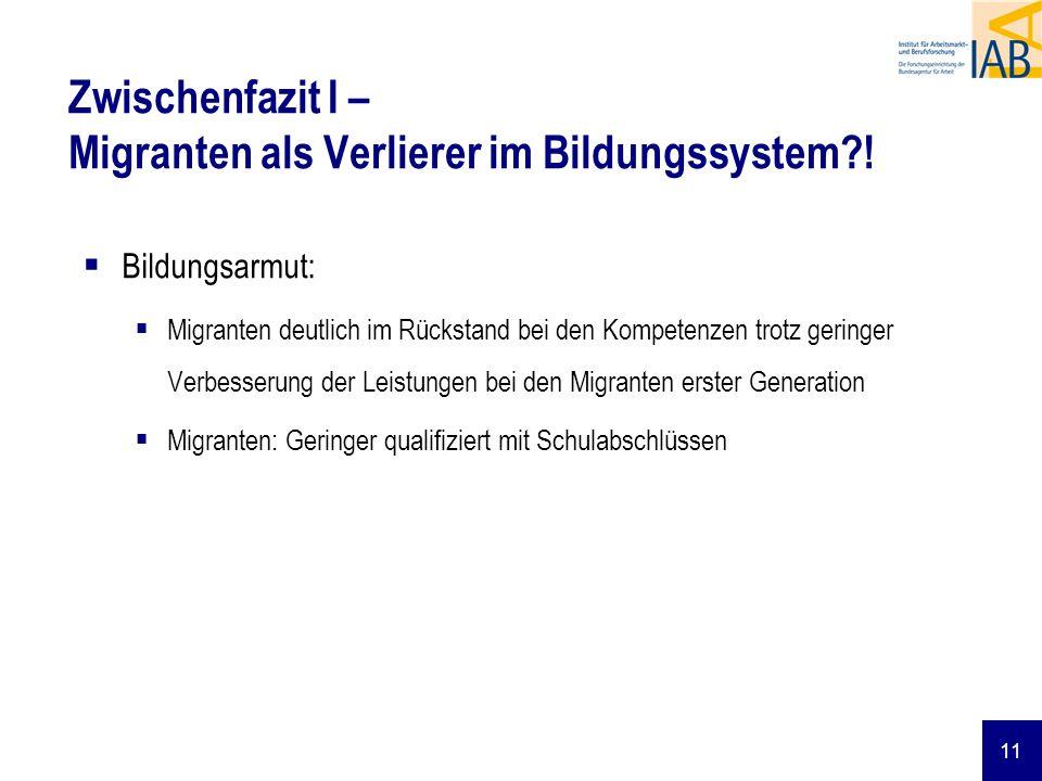 11 Zwischenfazit I – Migranten als Verlierer im Bildungssystem?! Bildungsarmut: Migranten deutlich im Rückstand bei den Kompetenzen trotz geringer Ver