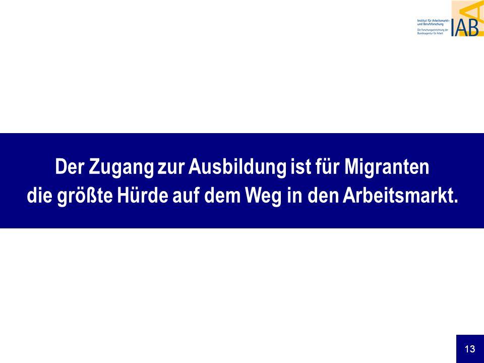 13 Der Zugang zur Ausbildung ist für Migranten die größte Hürde auf dem Weg in den Arbeitsmarkt.