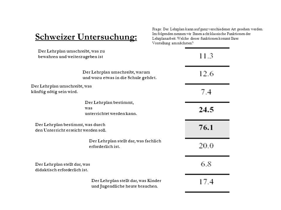 Schweizer Untersuchung: Der Lehrplan umschreibt, was zu bewahren und weiterzugeben ist Der Lehrplan umschreibt, warum und wozu etwas in die Schule gehört.