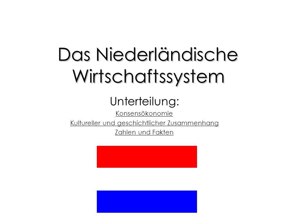 Das Niederländische Wirtschaftssystem Unterteilung: Konsensökonomie Kultureller und geschichtlicher Zusammenhang Zahlen und Fakten