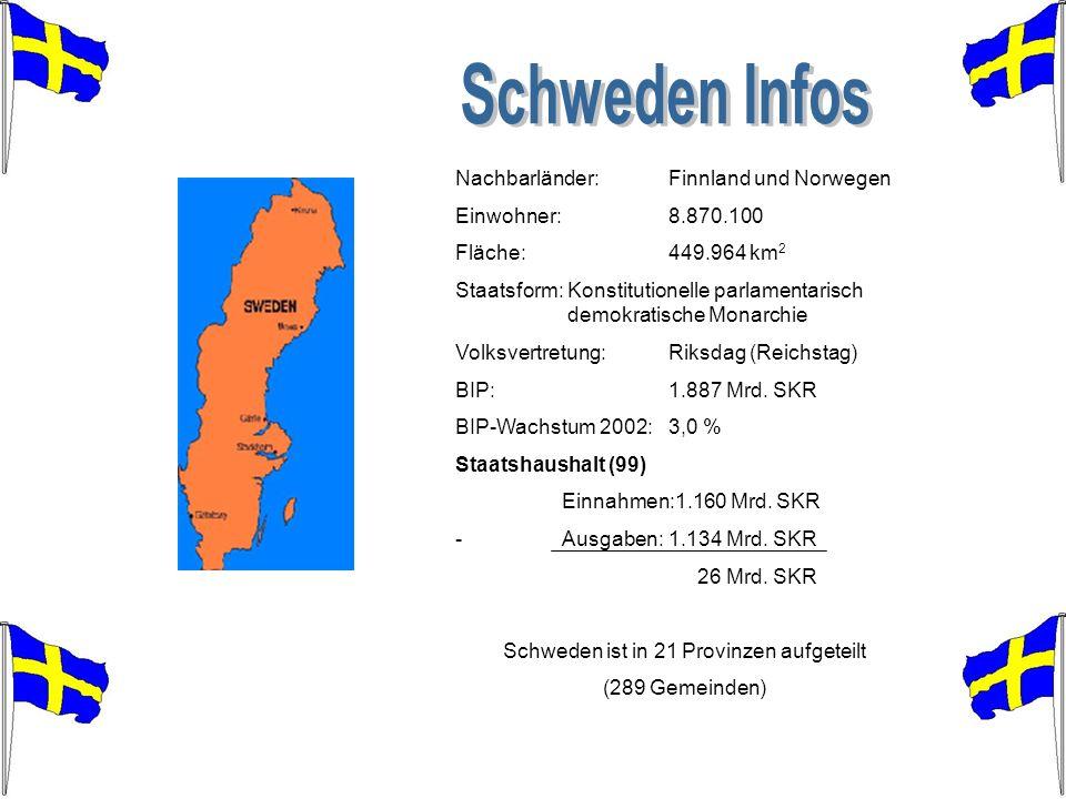 Nachbarländer:Finnland und Norwegen Einwohner:8.870.100 Fläche:449.964 km 2 Staatsform: Konstitutionelle parlamentarisch demokratische Monarchie Volks
