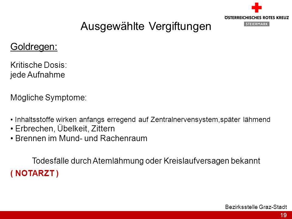 19 Bezirksstelle Graz-Stadt Ausgewählte Vergiftungen Goldregen: Kritische Dosis: jede Aufnahme Mögliche Symptome: Inhaltsstoffe wirken anfangs erregen