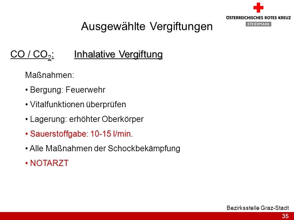 35 Bezirksstelle Graz-Stadt Ausgewählte Vergiftungen CO / CO 2 : Inhalative Vergiftung Maßnahmen: Bergung: Feuerwehr Vitalfunktionen überprüfen Lageru