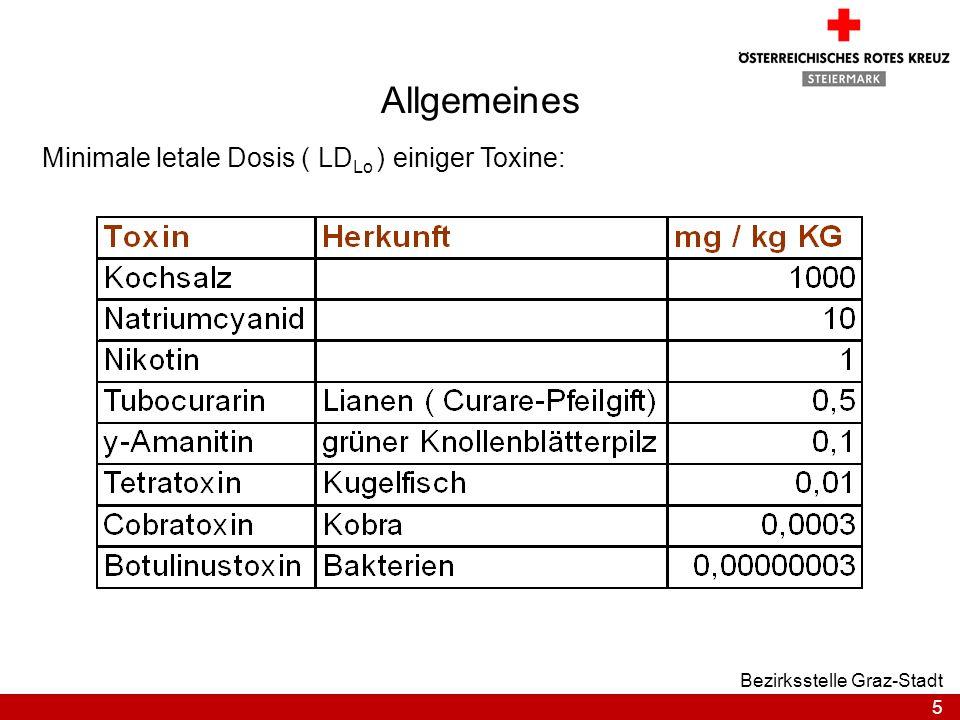 36 Bezirksstelle Graz-Stadt Ausgewählte Vergiftungen Alkohol: Niemals die Gefährdung des Patienten unterschätzen !!.