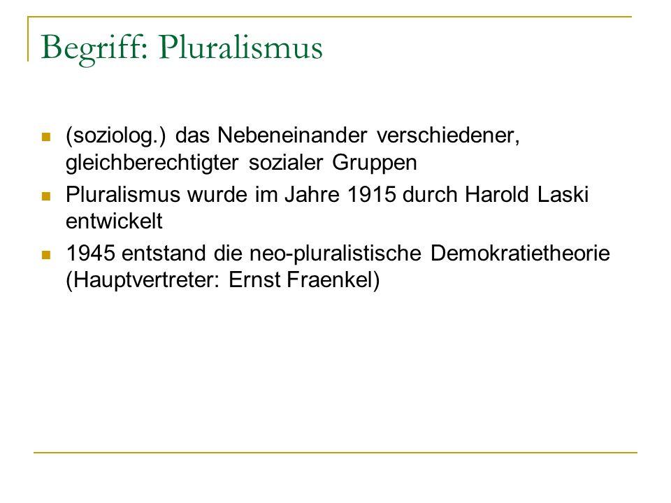 Begriff: Pluralismus (soziolog.) das Nebeneinander verschiedener, gleichberechtigter sozialer Gruppen Pluralismus wurde im Jahre 1915 durch Harold Las