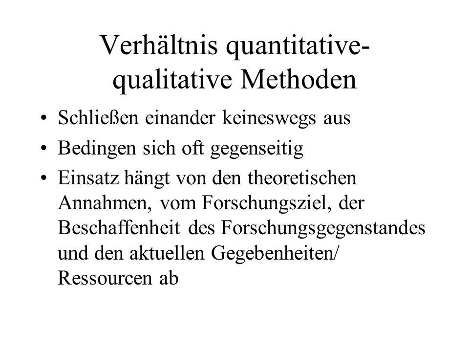 Verhältnis quantitative- qualitative Methoden Schließen einander keineswegs aus Bedingen sich oft gegenseitig Einsatz hängt von den theoretischen Anna
