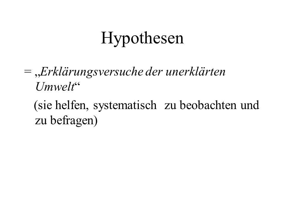 Hypothesen = Erklärungsversuche der unerklärten Umwelt (sie helfen, systematisch zu beobachten und zu befragen)