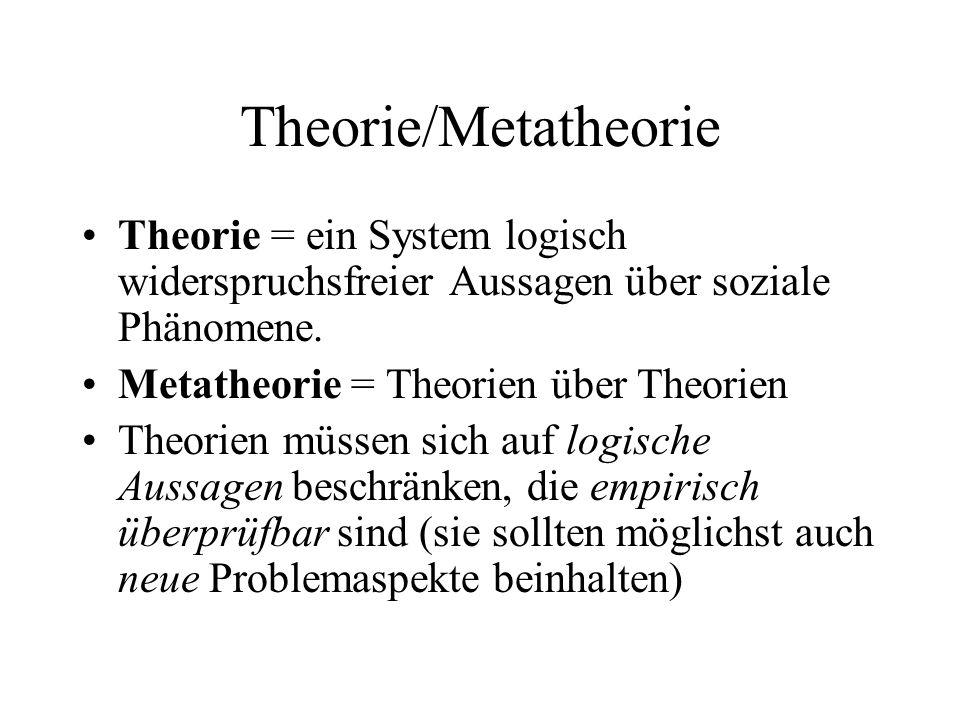 Theorie/Metatheorie Theorie = ein System logisch widerspruchsfreier Aussagen über soziale Phänomene. Metatheorie = Theorien über Theorien Theorien müs