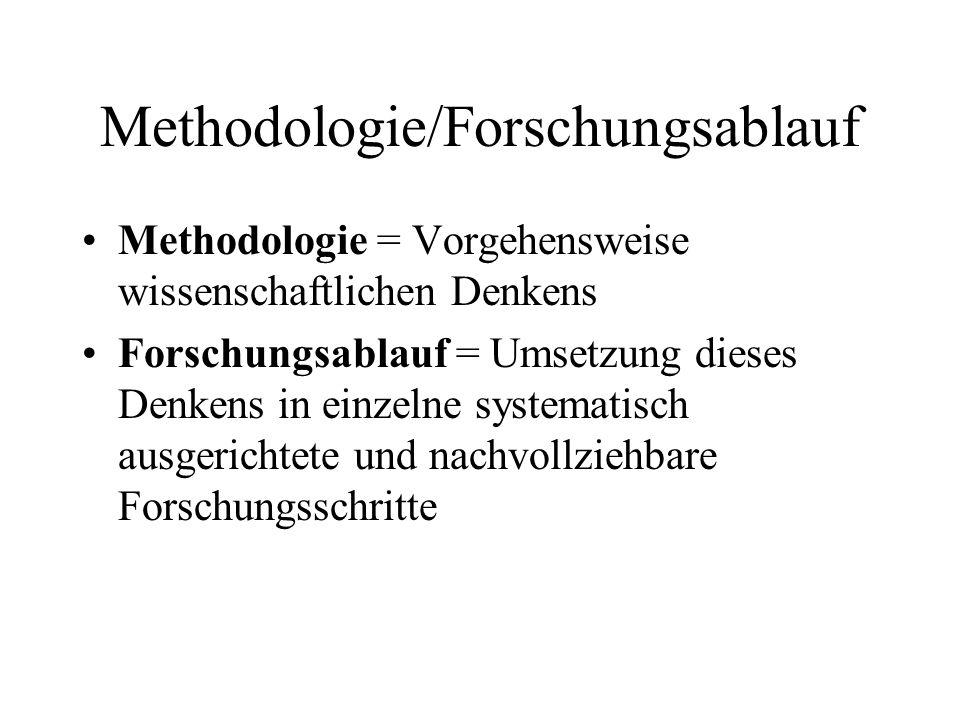 Methodologie/Forschungsablauf Methodologie = Vorgehensweise wissenschaftlichen Denkens Forschungsablauf = Umsetzung dieses Denkens in einzelne systema