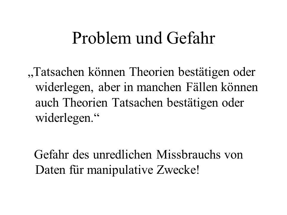 Problem und Gefahr Tatsachen können Theorien bestätigen oder widerlegen, aber in manchen Fällen können auch Theorien Tatsachen bestätigen oder widerle