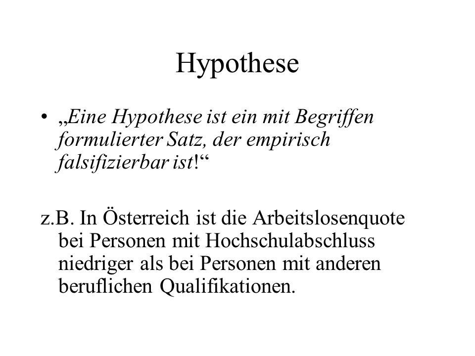 Hypothese Eine Hypothese ist ein mit Begriffen formulierter Satz, der empirisch falsifizierbar ist! z.B. In Österreich ist die Arbeitslosenquote bei P