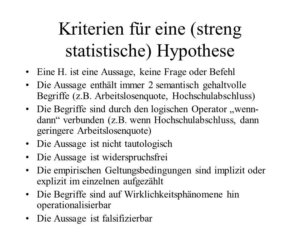 Kriterien für eine (streng statistische) Hypothese Eine H. ist eine Aussage, keine Frage oder Befehl Die Aussage enthält immer 2 semantisch gehaltvoll