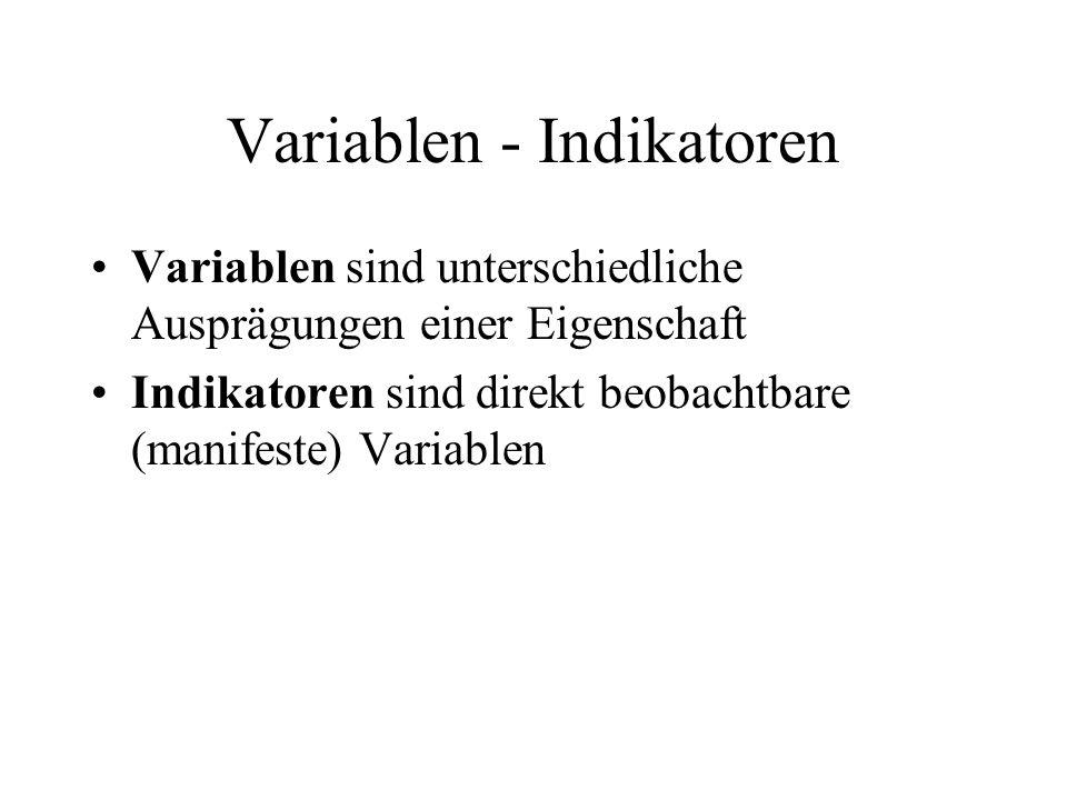Variablen - Indikatoren Variablen sind unterschiedliche Ausprägungen einer Eigenschaft Indikatoren sind direkt beobachtbare (manifeste) Variablen