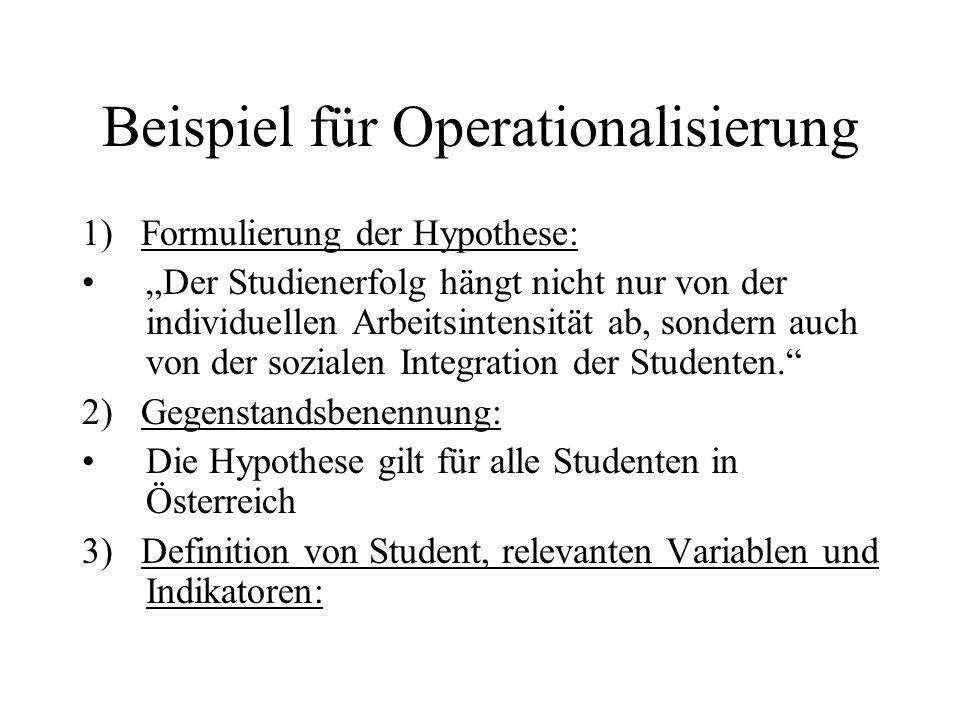 Beispiel für Operationalisierung 1) Formulierung der Hypothese: Der Studienerfolg hängt nicht nur von der individuellen Arbeitsintensität ab, sondern