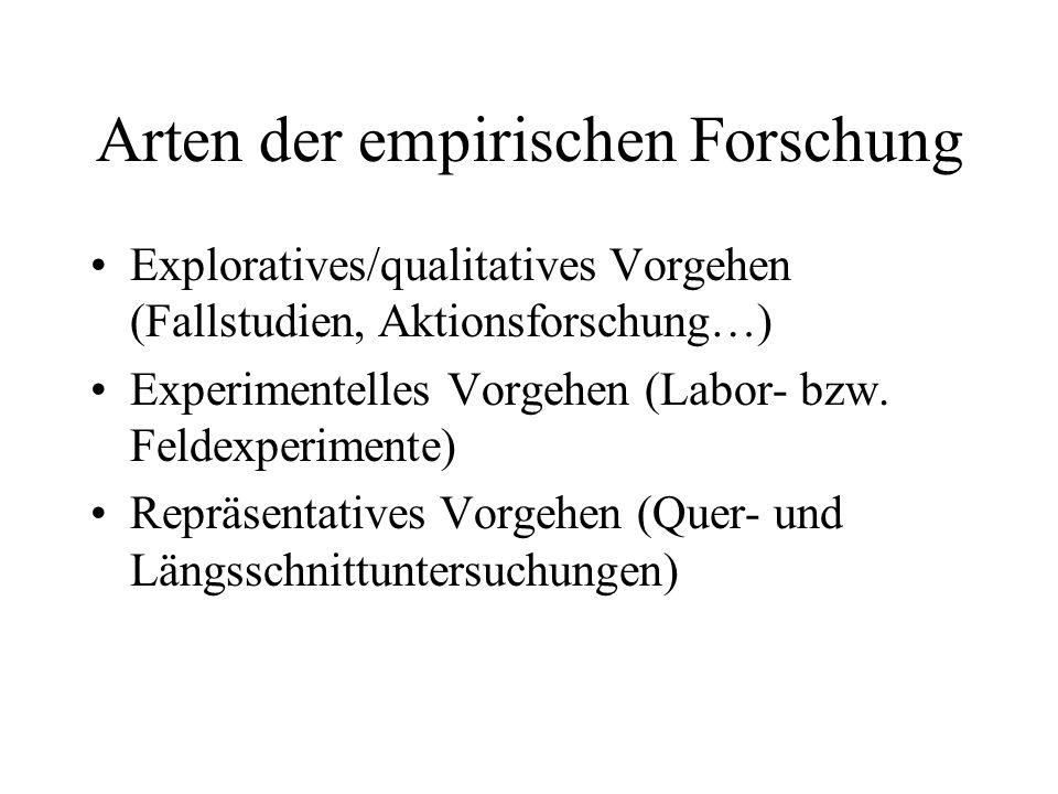 Arten der empirischen Forschung Exploratives/qualitatives Vorgehen (Fallstudien, Aktionsforschung…) Experimentelles Vorgehen (Labor- bzw. Feldexperime