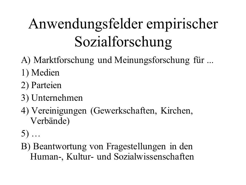Anwendungsfelder empirischer Sozialforschung A) Marktforschung und Meinungsforschung für... 1) Medien 2) Parteien 3) Unternehmen 4) Vereinigungen (Gew
