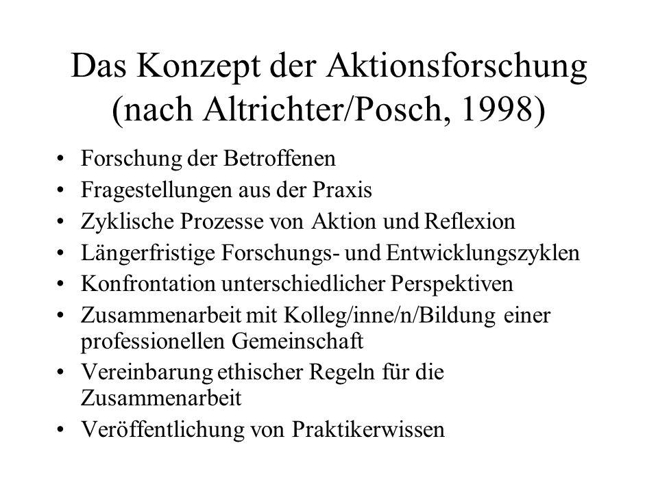 Möglichkeiten der Evaluierung Grundlagenliteratur: z.B.