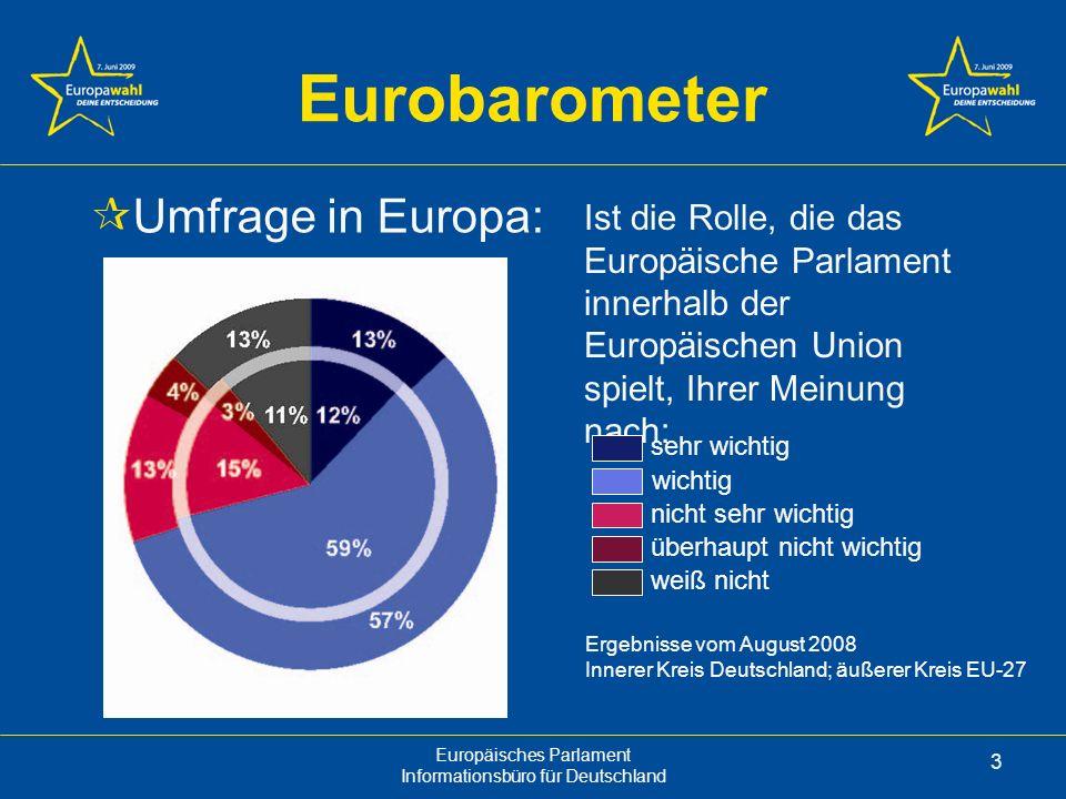 Europäisches Parlament Informationsbüro für Deutschland 3 Eurobarometer Umfrage in Europa: Ist die Rolle, die das Europäische Parlament innerhalb der Europäischen Union spielt, Ihrer Meinung nach: wichtig sehr wichtig nicht sehr wichtig überhaupt nicht wichtig weiß nicht Ergebnisse vom August 2008 Innerer Kreis Deutschland; äußerer Kreis EU-27
