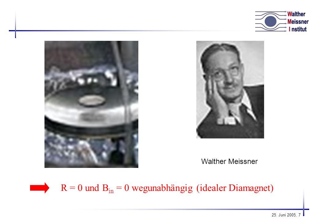 25. Juni 2005, 28 BCS-Theorie Isotopeneffekt für Sn: allgemein: Phononen sind wichtig