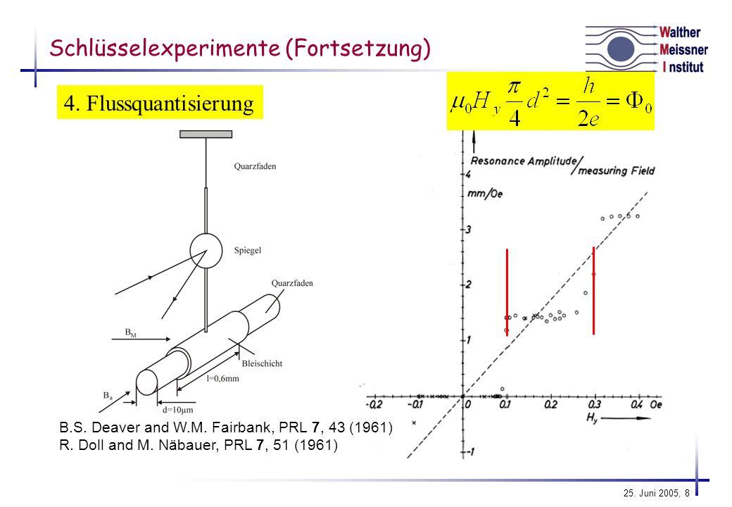 25.Juni 2005, 39 Josephson-Effekte 1. Josephson-Gleichung 2.