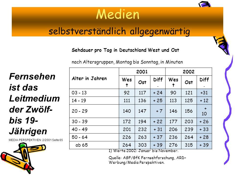 Medien selbstverständlich allgegenwärtig Sehdauer pro Tag in Deutschland West und Ost nach Altersgruppen, Montag bis Sonntag, in Minuten Alter in Jahren 20012002 Wes t Ost Diff.