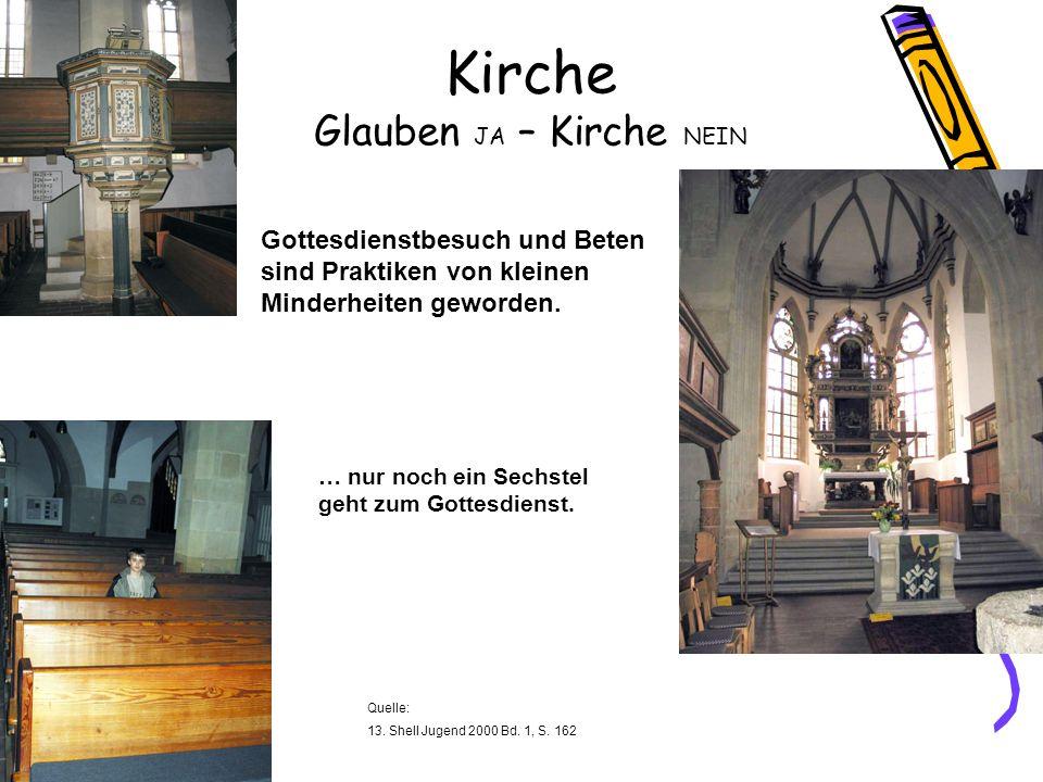 Quelle: 13.Shell Jugend 2000 Bd. 1, S.