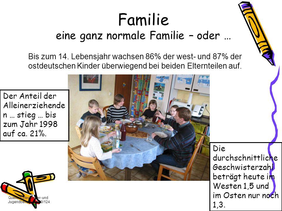 Familie eine ganz normale Familie – oder … Bis zum 14.