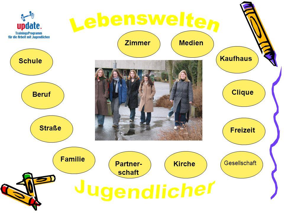 ZimmerMedienKaufhausCliqueFreizeit Gesellschaft KirchePartner- schaft FamilieStraßeBerufSchule