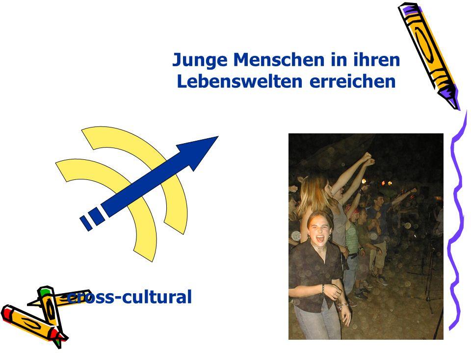 Junge Menschen in ihren Lebenswelten erreichen cross-cultural