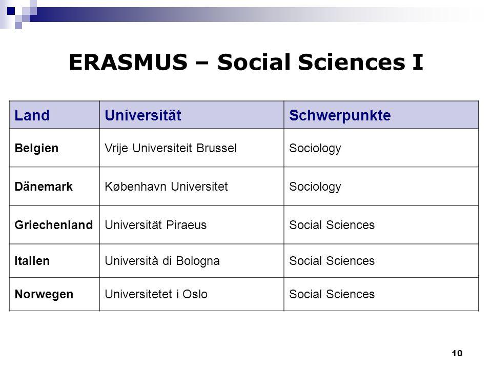 10 ERASMUS – Social Sciences I LandUniversitätSchwerpunkte BelgienVrije Universiteit BrusselSociology DänemarkKøbenhavn UniversitetSociology Griechenl