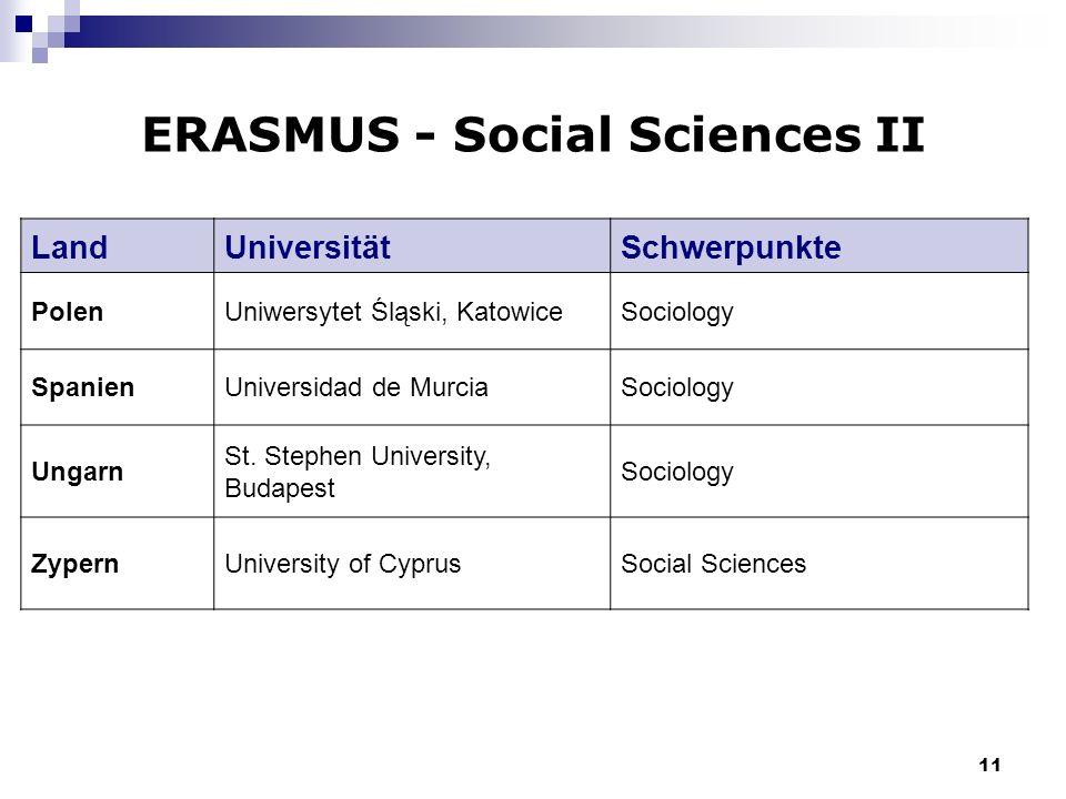 11 ERASMUS - Social Sciences II LandUniversitätSchwerpunkte PolenUniwersytet Śląski, KatowiceSociology SpanienUniversidad de MurciaSociology Ungarn St