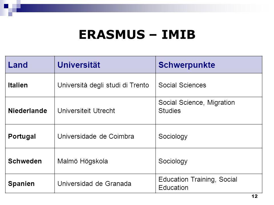 12 ERASMUS – IMIB LandUniversitätSchwerpunkte ItalienUniversità degli studi di TrentoSocial Sciences NiederlandeUniversiteit Utrecht Social Science, M