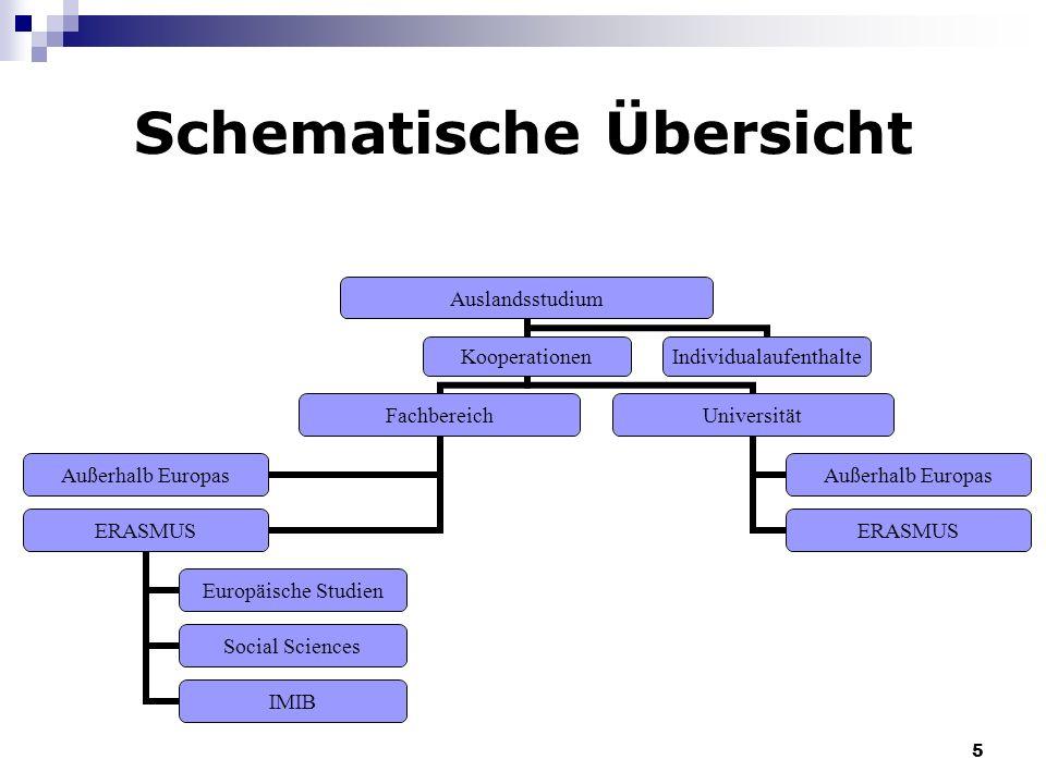 16 Bewerbungsmodalitäten Bewerbungsunterlagen Osnabrück: 1.