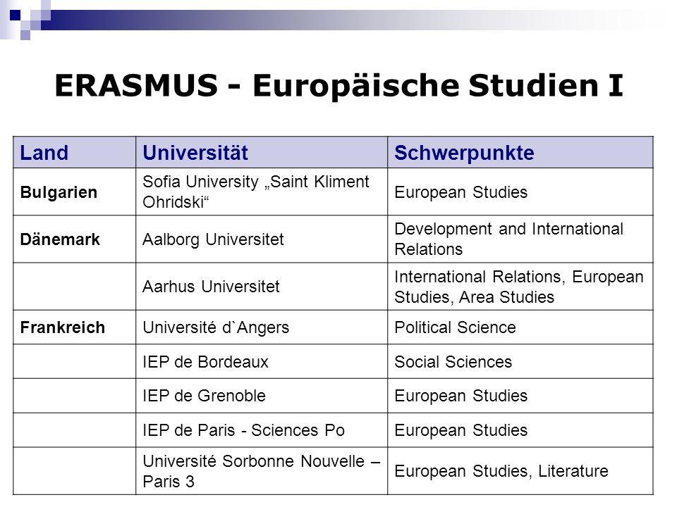 6 ERASMUS - Europäische Studien I LandUniversitätSchwerpunkte Bulgarien Sofia University Saint Kliment Ohridski European Studies DänemarkAalborg Unive