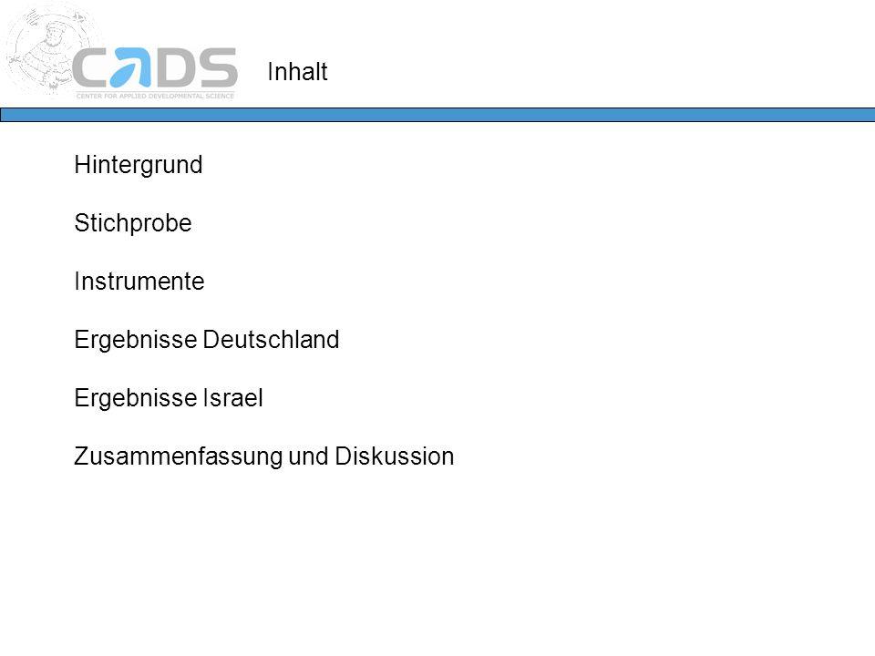 Inhalt Hintergrund Stichprobe Instrumente Ergebnisse Deutschland Ergebnisse Israel Zusammenfassung und Diskussion
