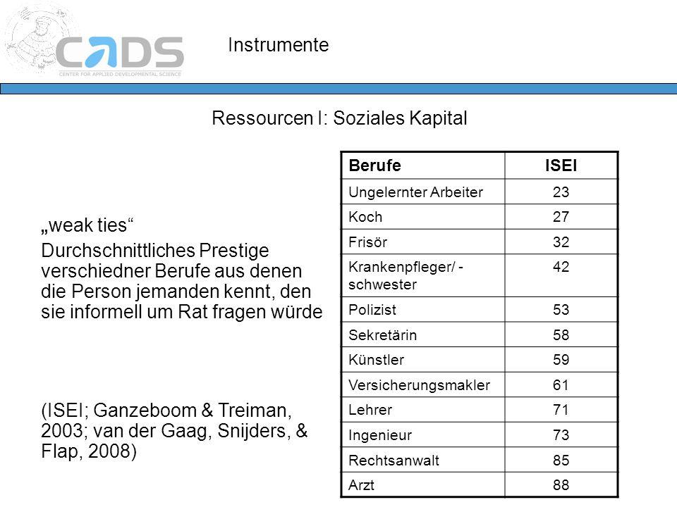 Instrumente Ressourcen I: Soziales Kapital weak ties Durchschnittliches Prestige verschiedner Berufe aus denen die Person jemanden kennt, den sie info