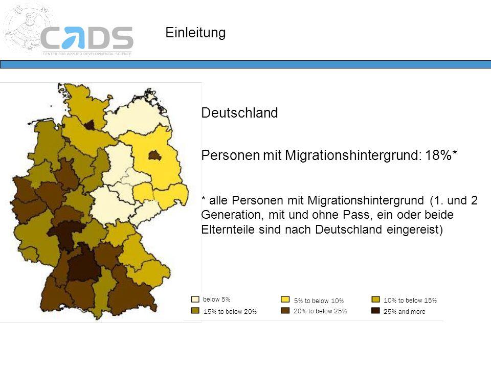 Deutschland Personen mit Migrationshintergrund: 18%* * alle Personen mit Migrationshintergrund (1. und 2 Generation, mit und ohne Pass, ein oder beide