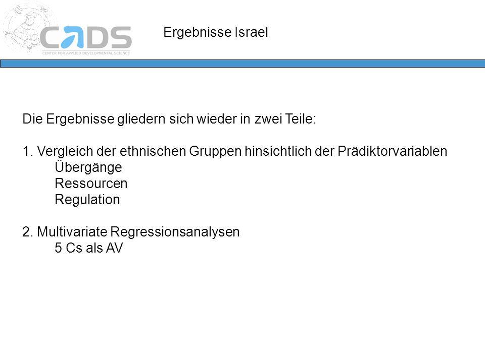 Ergebnisse Israel Die Ergebnisse gliedern sich wieder in zwei Teile: 1. Vergleich der ethnischen Gruppen hinsichtlich der Prädiktorvariablen Übergänge