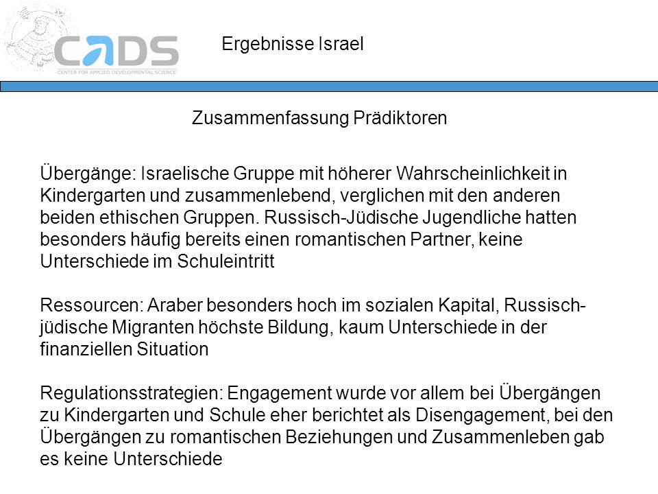 Zusammenfassung Prädiktoren Übergänge: Israelische Gruppe mit höherer Wahrscheinlichkeit in Kindergarten und zusammenlebend, verglichen mit den andere