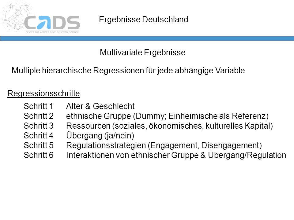 Ergebnisse Deutschland Multivariate Ergebnisse Multiple hierarchische Regressionen für jede abhängige Variable Regressionsschritte Schritt 1Alter & Ge