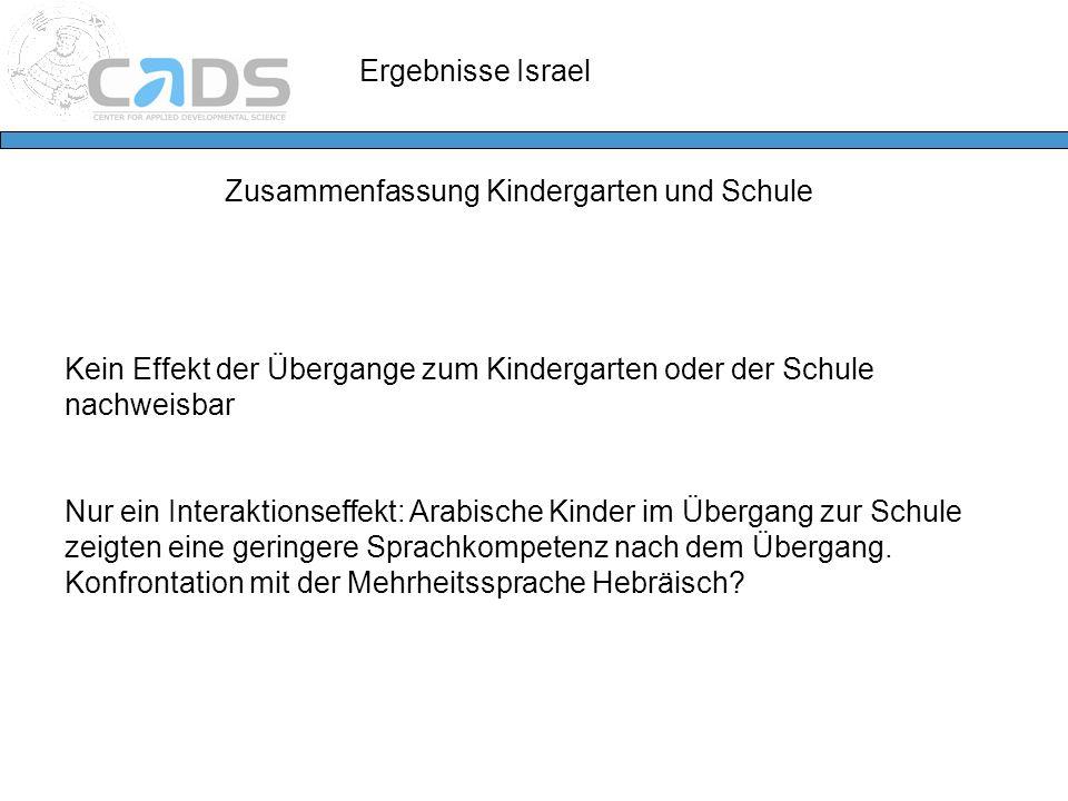 Ergebnisse Israel Zusammenfassung Kindergarten und Schule Kein Effekt der Übergange zum Kindergarten oder der Schule nachweisbar Nur ein Interaktionse