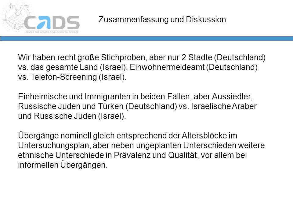 Wir haben recht große Stichproben, aber nur 2 Städte (Deutschland) vs. das gesamte Land (Israel), Einwohnermeldeamt (Deutschland) vs. Telefon-Screenin