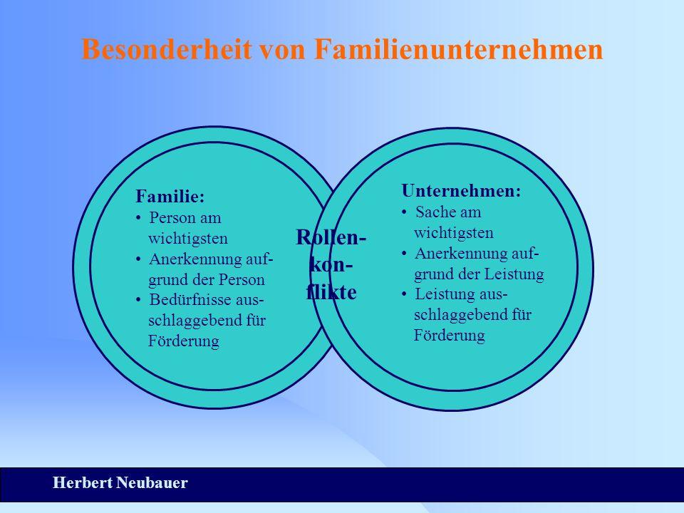 Herbert Neubauer Besonderheit von Familienunternehmen Familie: Person am wichtigsten Anerkennung auf- grund der Person Bedürfnisse aus- schlaggebend f