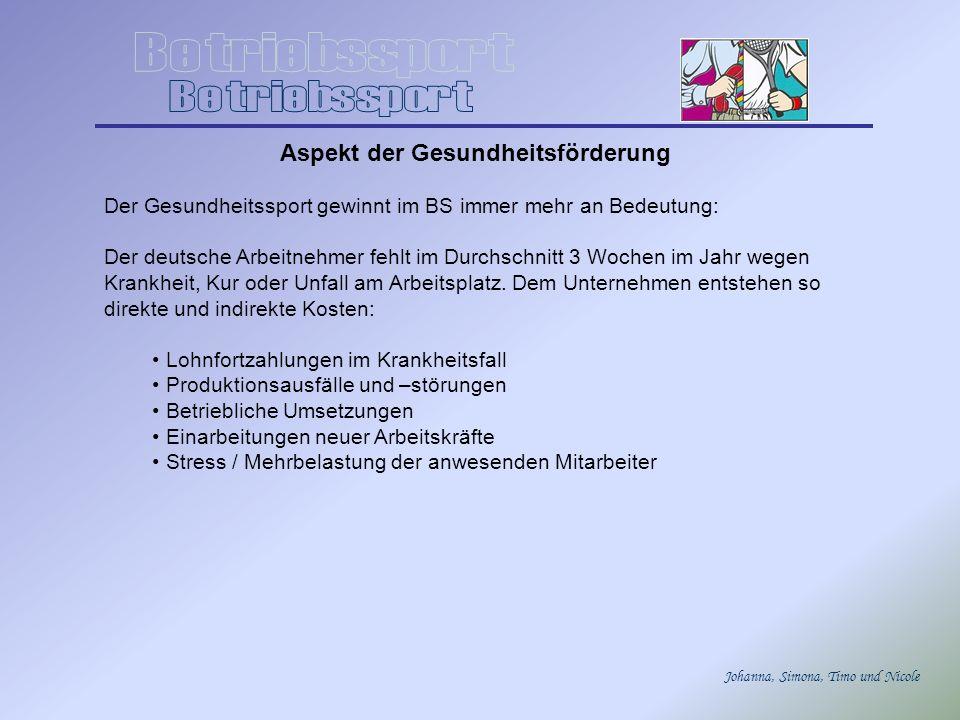 Johanna, Simona, Timo und Nicole Aspekt der Gesundheitsförderung Der Gesundheitssport gewinnt im BS immer mehr an Bedeutung: Der deutsche Arbeitnehmer