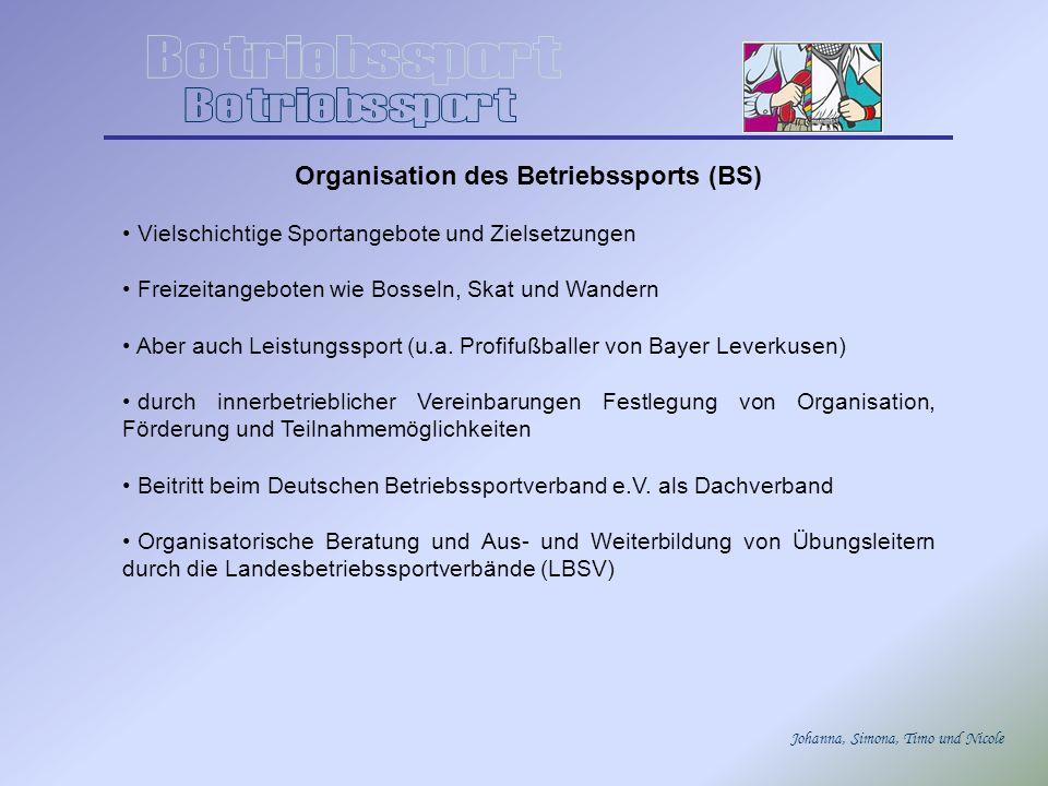 Johanna, Simona, Timo und Nicole Kosten durch Krankheit pro Mitarbeiter Arbeitseinsatz ca.