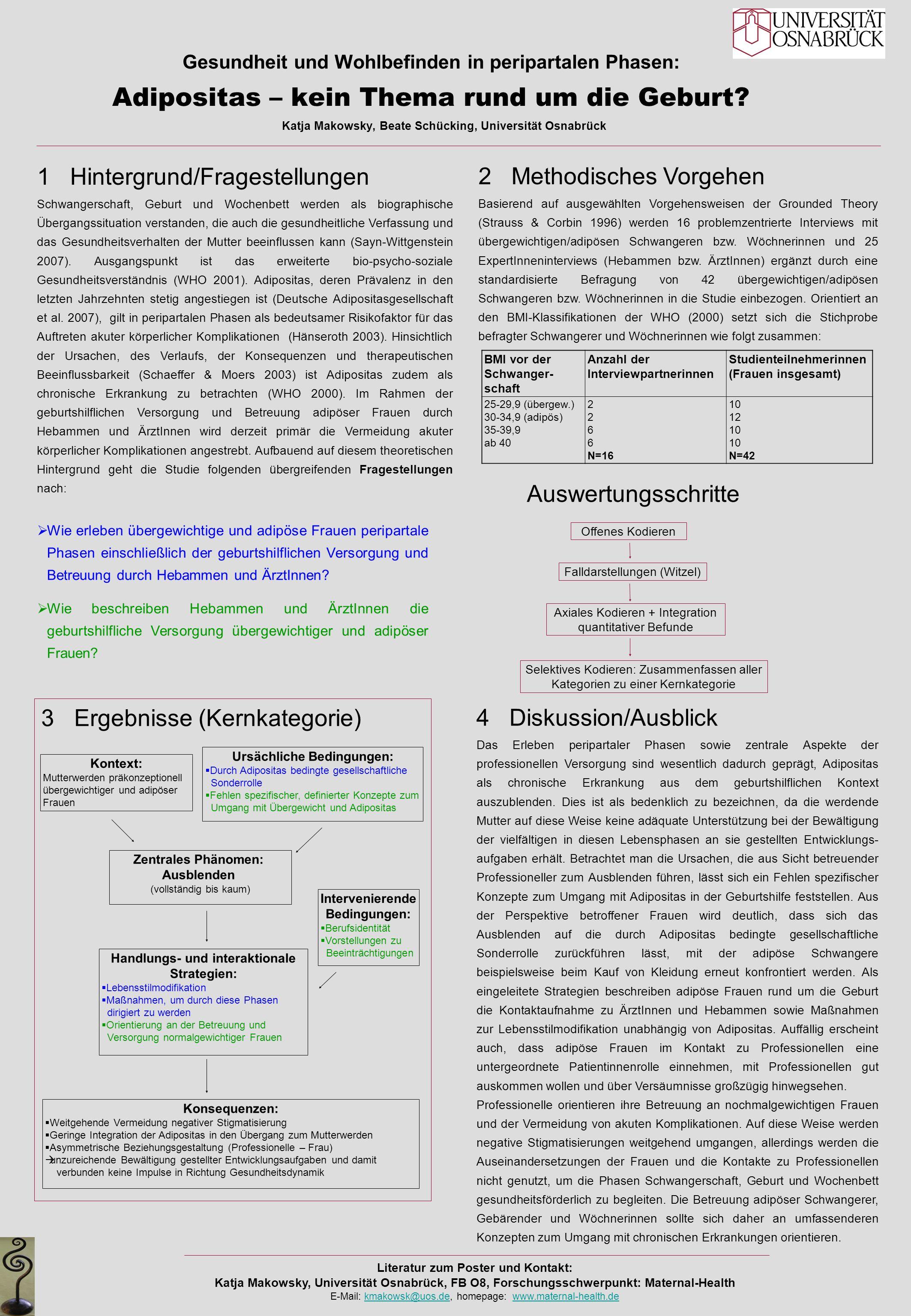 Gesundheit und Wohlbefinden in peripartalen Phasen: Adipositas – kein Thema rund um die Geburt? Katja Makowsky, Beate Schücking, Universität Osnabrück